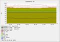 [不快指数]discomfort index 2009-06-30 Kumamoto