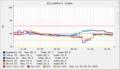 [不快指数]di-2010-08-12 20:28