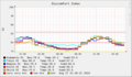 [不快指数]2010-08-27 21:28