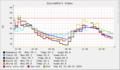 [不快指数]2010-09-01 22:28
