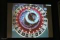 天文学普及講演会 2011-02-19 ベルンの天文時計