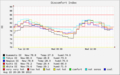 [不快指数]2012-08-20 ~ 2012-08-22