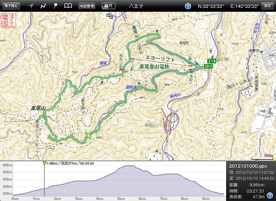 高尾山登山(2012-10-10)地図