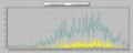[風][自宅観測]風 2013-02-08