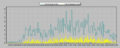 [風][自宅観測]2013-02-16