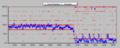 [風][自宅観測]風向 2013-03-13