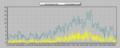 [風][自宅観測]風速 2013-03-13