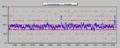 [風][自宅観測]風向 2013-03-18