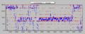 [風][自宅観測]風向 2013-04-07