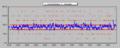 [風][自宅観測]風向 2013-04-24