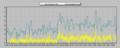 [風][自宅観測]風速 2013-04-24