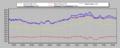 [気温][自宅観測]気温 2013-07-10