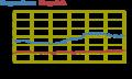 [気温][自宅観測]2013-08-09 20:50