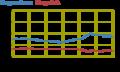 [気温][自宅観測]2013-08-10 18:25