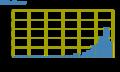 [降水量][自宅観測]降水量 2013-10-15