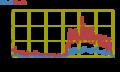 [自宅観測][風]風速 2014-03-18 19:50
