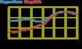 [気温][自宅観測]気温変化 2014-10-14 06:35