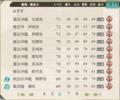 [艦これ][game]Lv70計画