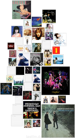 last.fm 2015-03-21 アルバム