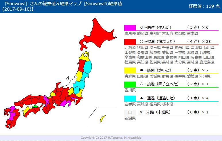 経県値 2017-09-10