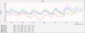 [気温][グラフ]2018-02-04 ~ 2018-02-10