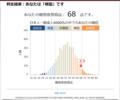 朝方夜型質問紙(2018-08-08)