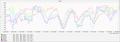 [湿度][気象グラフ]2019-08-14~08-20 7日間の湿度