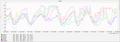 [湿度][気象グラフ]2019-11-09~11-15 7日間の湿度