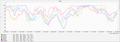 [湿度][気象グラフ]2020-06-14~2020-06-20 7日間の湿度