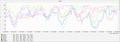 [湿度][気象グラフ]2020-06-24~2020-06-30 7日間の湿度