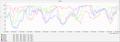 [湿度][気象グラフ]2020-06-29~2020-07-05 7日間の湿度