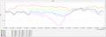 [気圧][気象グラフ]2020-08-30~2020-09-05 7日間の気圧