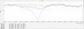 [気圧][気象グラフ]2020-09-04~2020-09-10 7日間の気圧