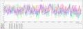 [湿度][気象グラフ]3ヶ月間の湿度(2020-12~2021-02)