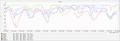 [気温][気象グラフ]2021-07-04~2021-07-10 7日間の湿度
