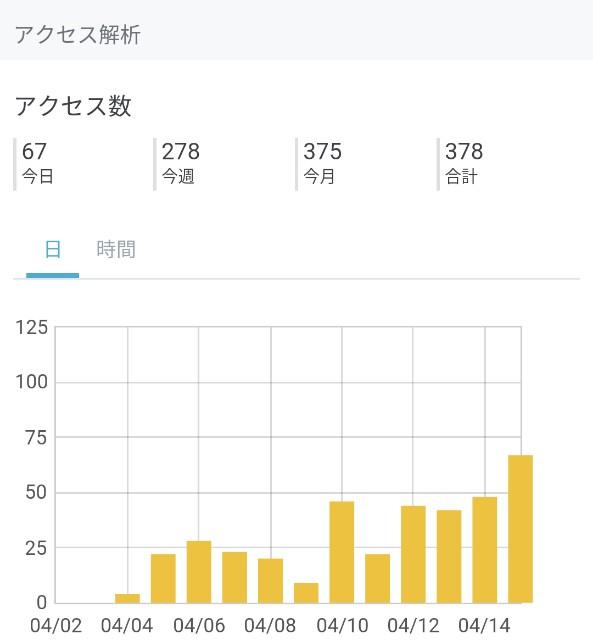f:id:So-chann:20180415192650j:image