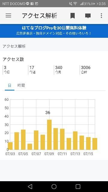 f:id:So-chann:20180717003609j:image