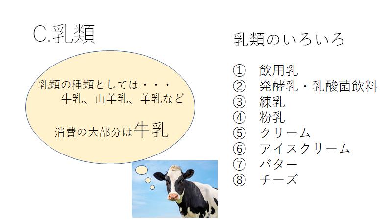 f:id:So-chann:20210305002941p:plain