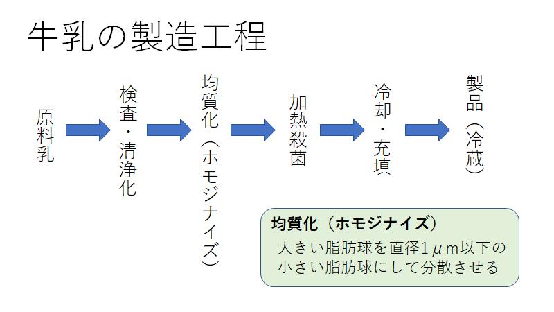 f:id:So-chann:20210305003003p:plain
