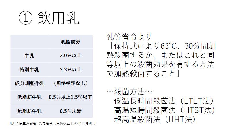 f:id:So-chann:20210305003024p:plain