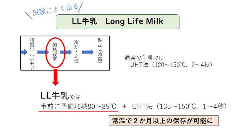 f:id:So-chann:20210305003046p:plain