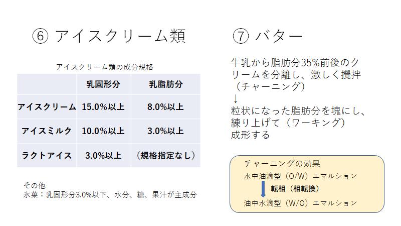 f:id:So-chann:20210305003211p:plain
