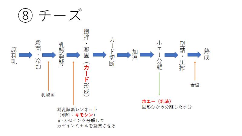 f:id:So-chann:20210305003235p:plain