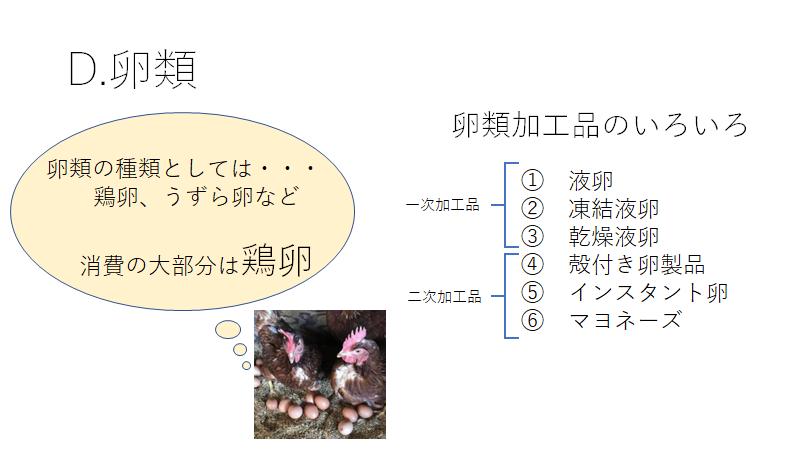 f:id:So-chann:20210305003256p:plain