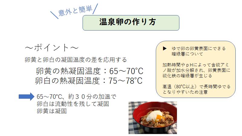 f:id:So-chann:20210305003355p:plain