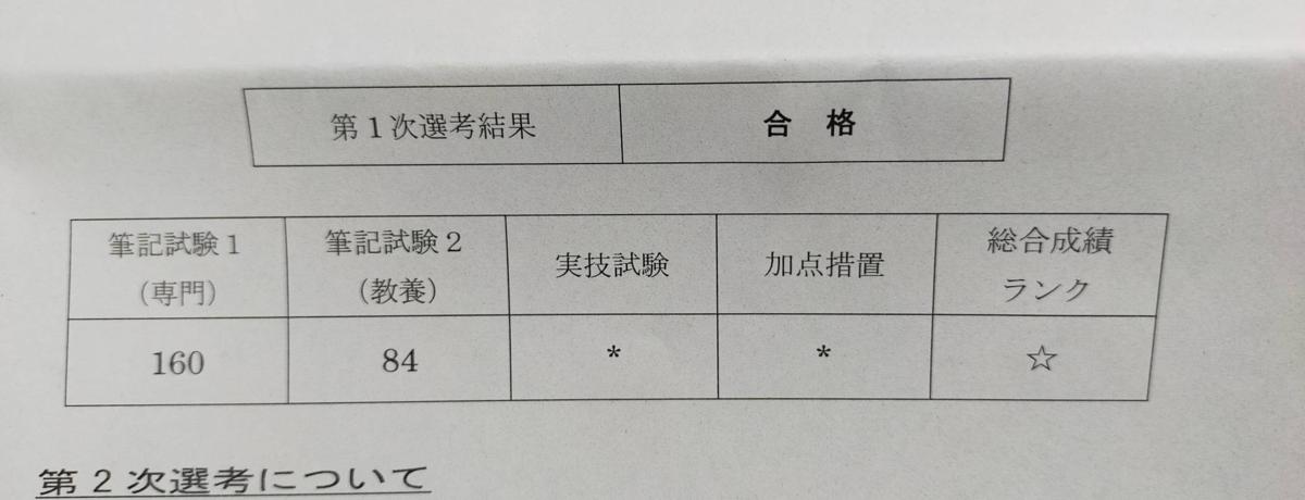 f:id:So-chann:20210821225106p:plain