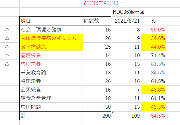 f:id:So-chann:20210821235122p:plain