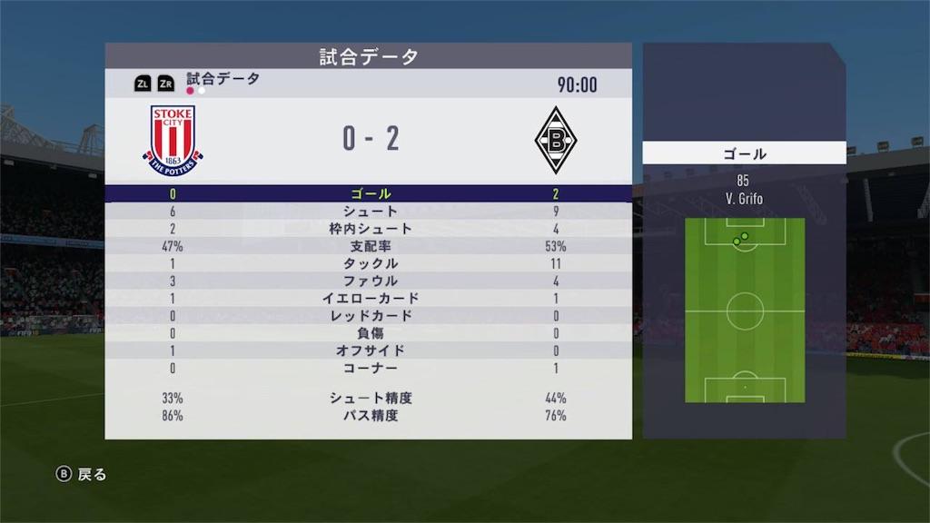f:id:SoccerP:20171207231650j:image