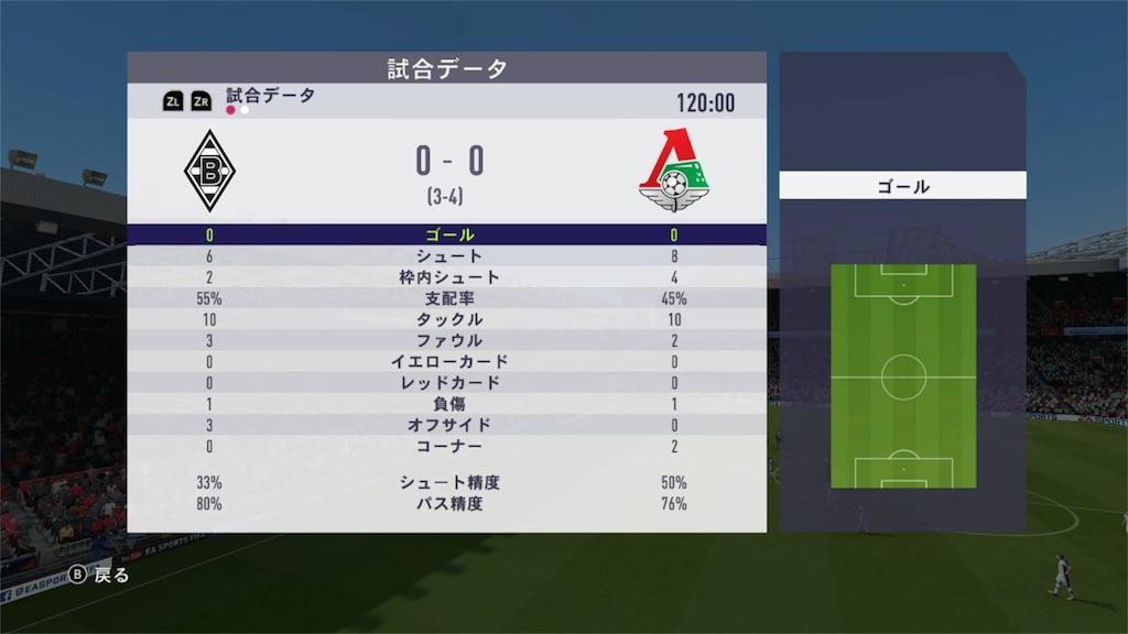 f:id:SoccerP:20171208212802j:image
