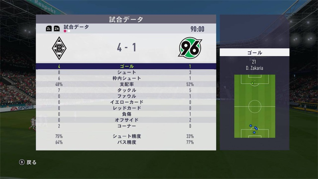 f:id:SoccerP:20171217195353j:image